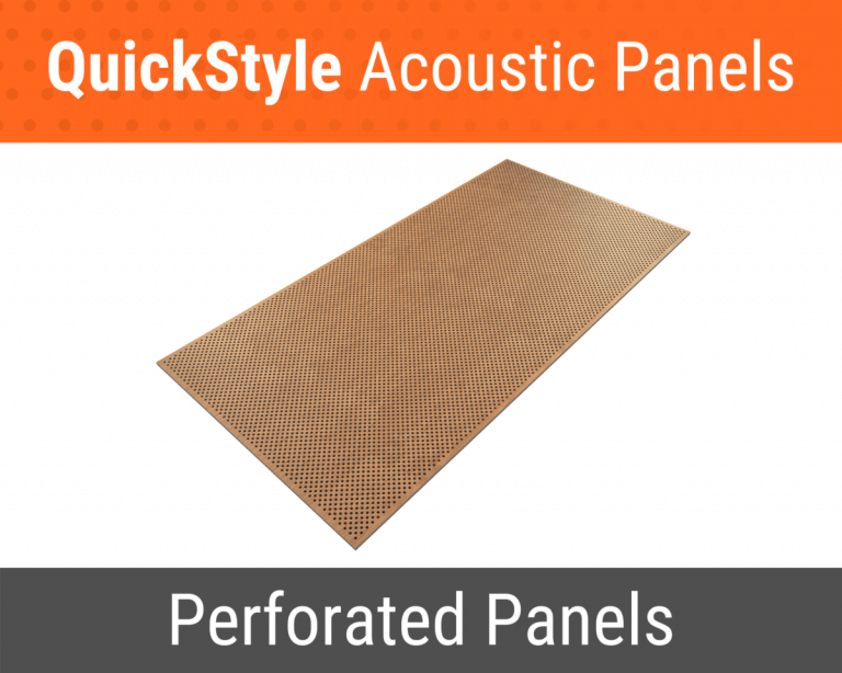 The Acoustics of Perforated Panels